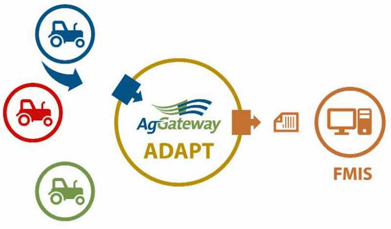Ag Innovations Receive Davidson Prize at This Year's Commodity Classic