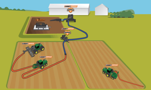 Precision Agriculture Requires Precision Measurement | INNOVATIONS